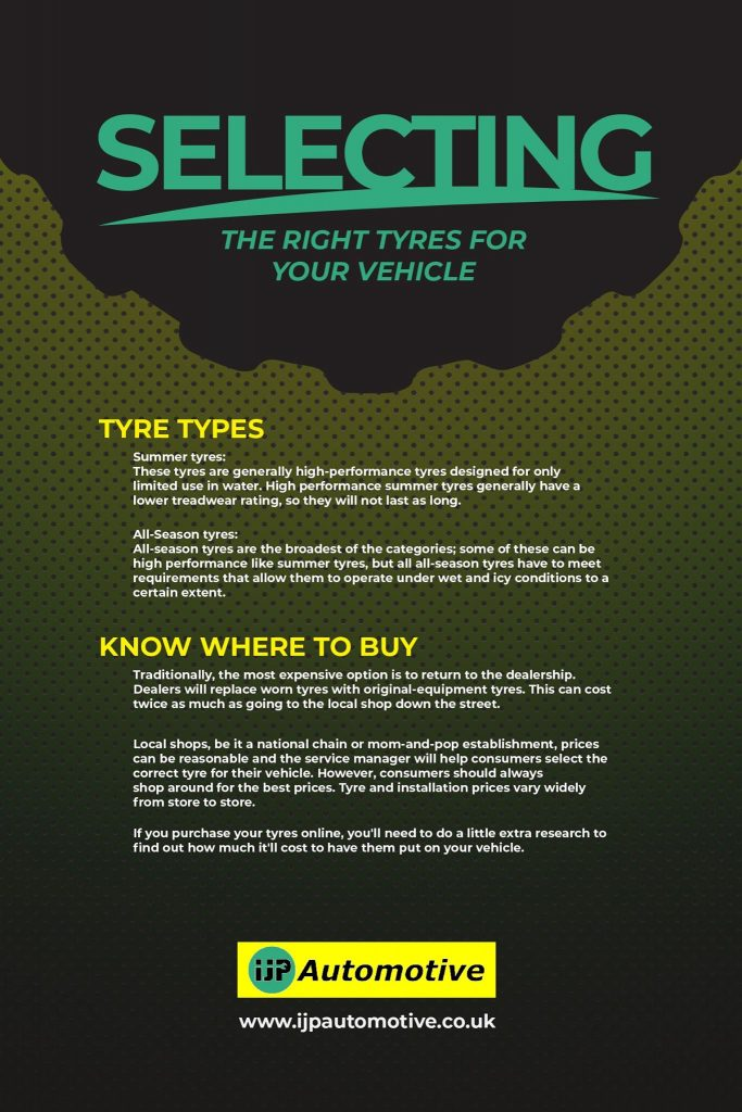 Tire Buying Tips | IJP Automotive