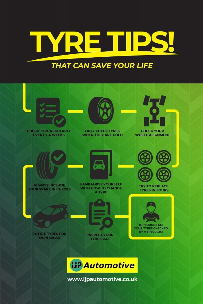 Tyre Tips that Can Save Your Life | IJP Automotive