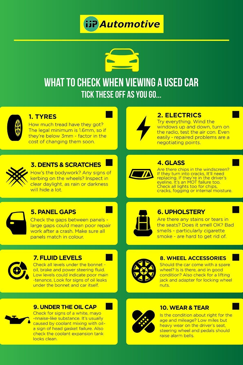 What to Check When Viewing a Second-hand Car - Infographic
